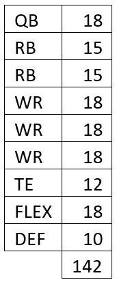 wk6 chart 3